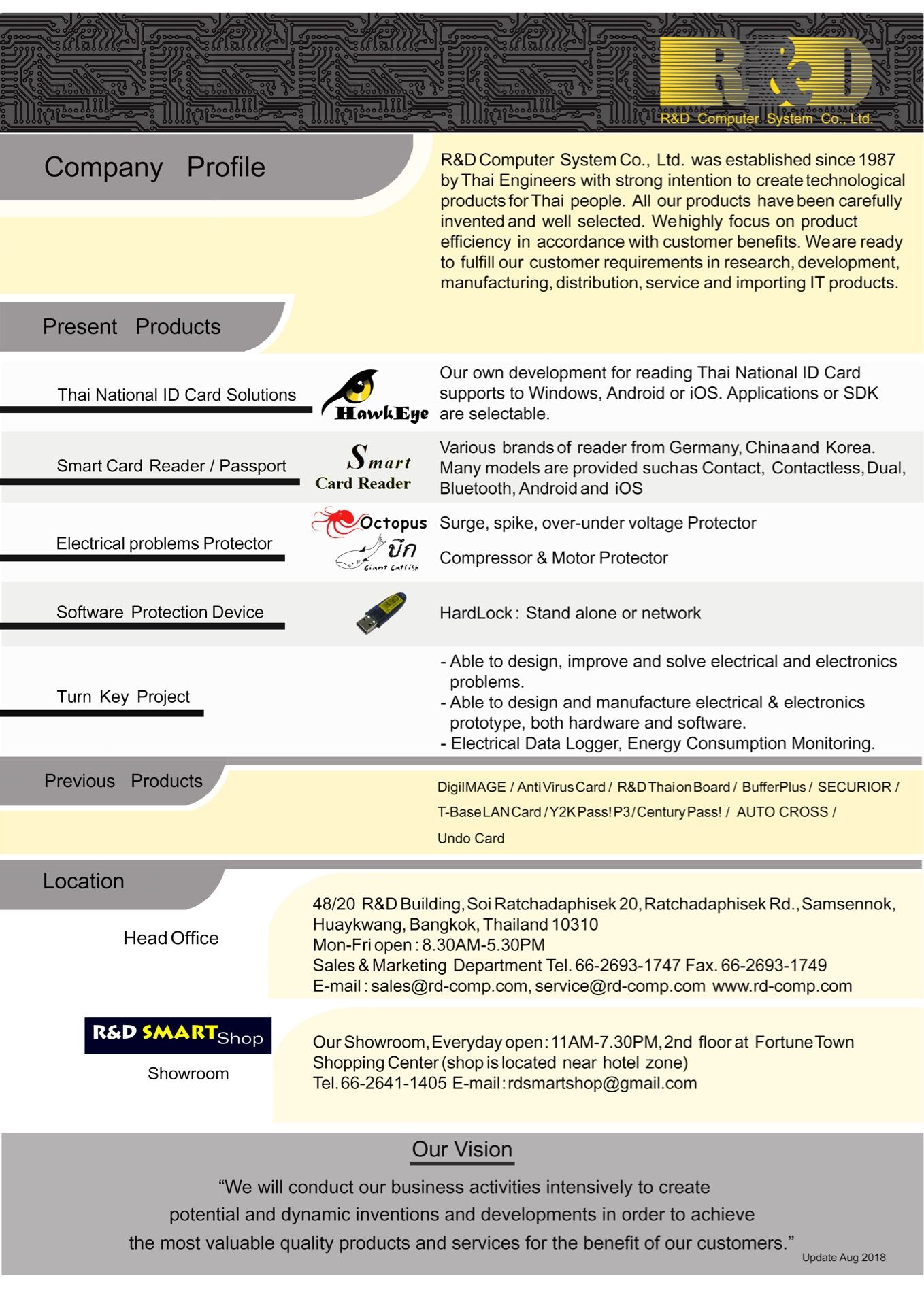 R&D company profile 2018-English
